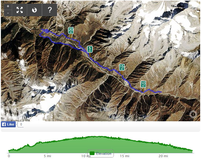 Himalayan-XC-Marathon-Map-and-Elevation
